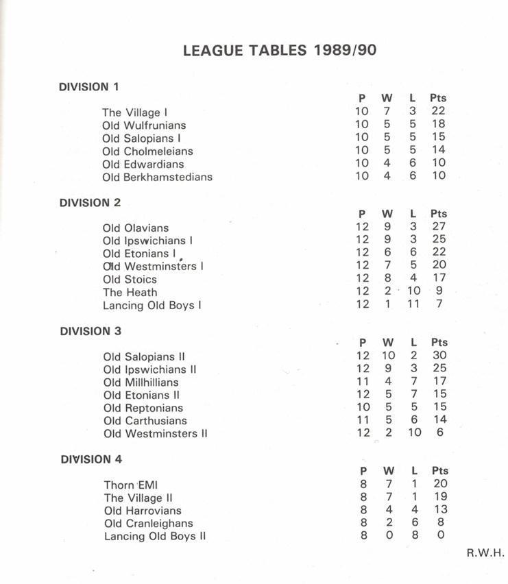 Efa league tables 1989 90 for League table 1984 85