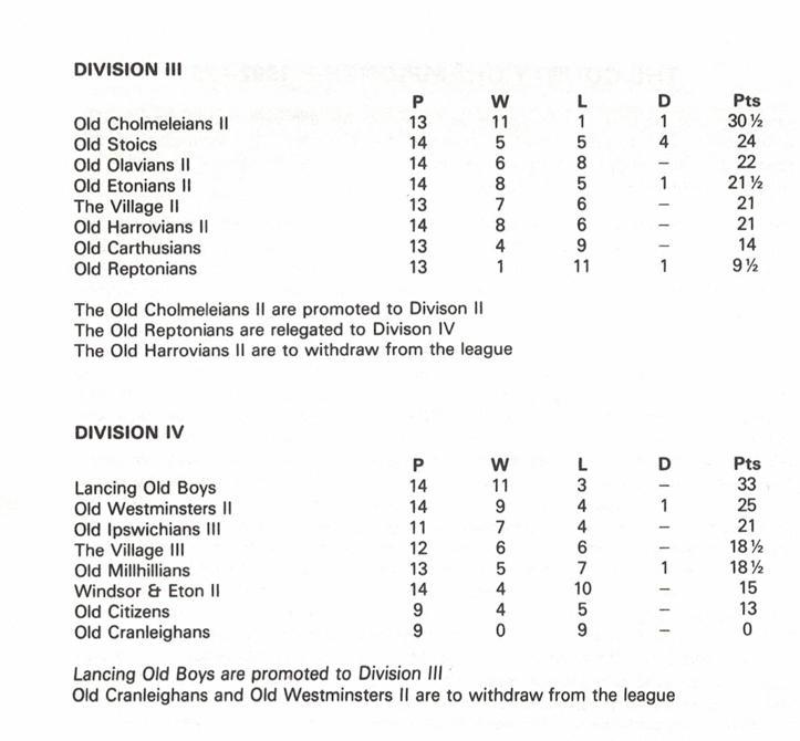 Efa league tables 1992 93 for League table 1984 85