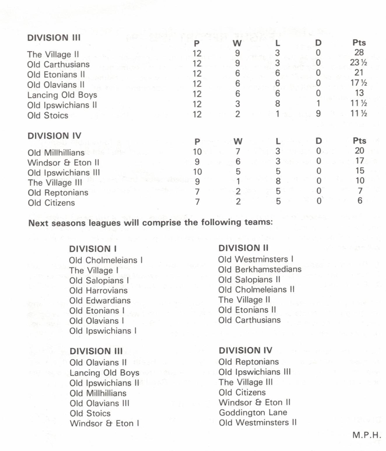 Efa league tables 1993 94 for Championship league table 99 00